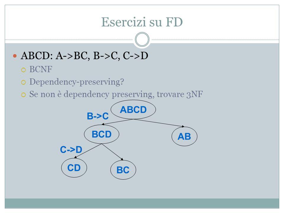 Dependency Preserving Decomposition CDBCAB C->DB->C A->BC B->C C->D (F1 F2 F3) + =F + (C B) + =BCD(ABC) +