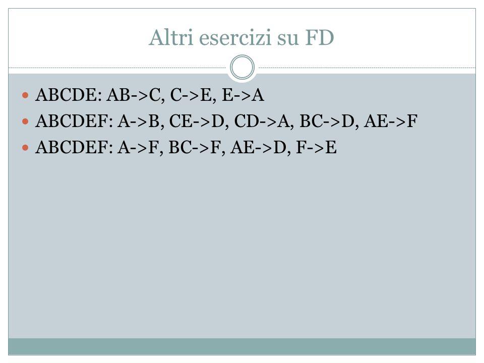 ER Esempio Disegnare un modello Entity-relationship per il seguente esempio.
