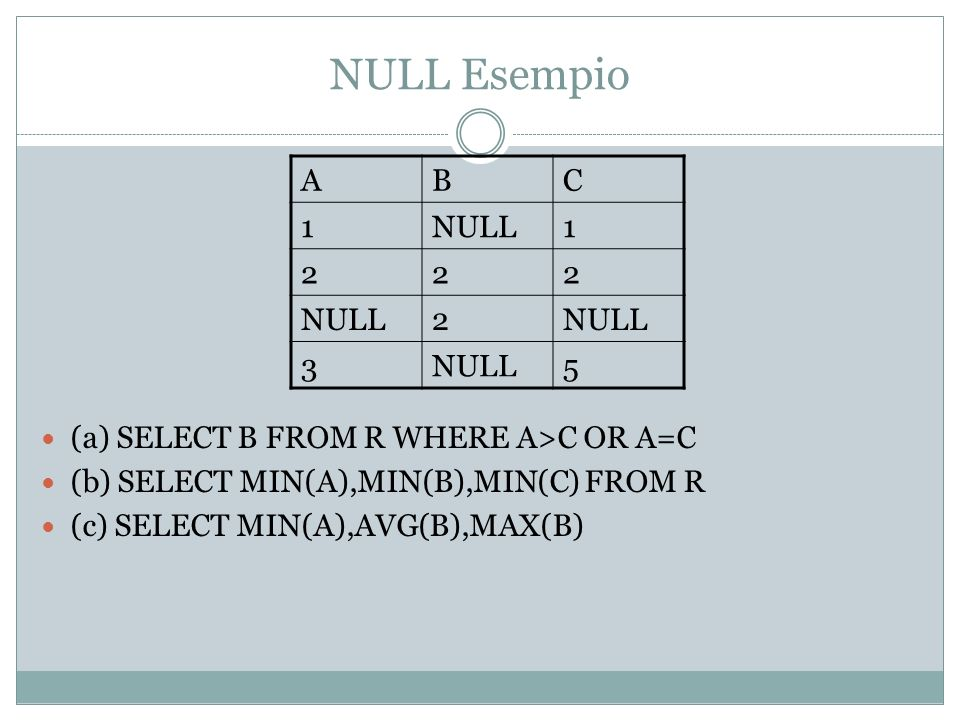 NULL Esempio (a) SELECT B FROM R WHERE A>C OR A=C (b) SELECT MIN(A),MIN(B),MIN(C) FROM R (c) SELECT MIN(A),AVG(B),MAX(B) ABC 1NULL1 222 2 3 5