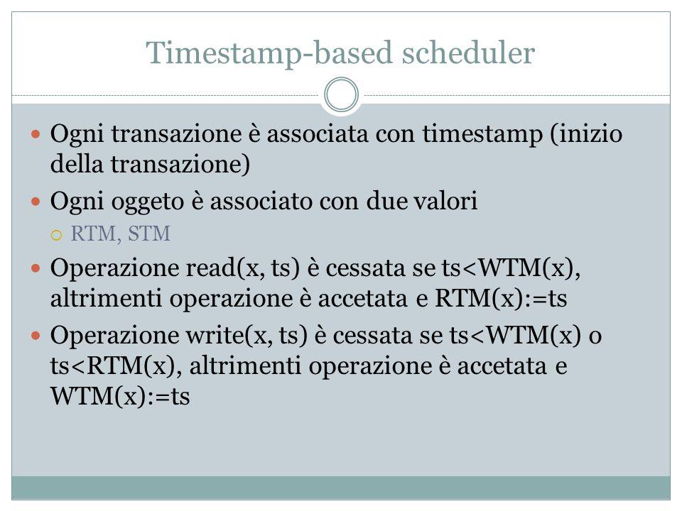 Soluzione per Esempio 2 S1: st1; st2; r2(A);w2(B);w1(B) S2: st1; st2; r2(A);w2(B);w1(B);Abort2 RequestResponseValue read(A, st2) OK RTM(A)=st2 write(B, st2) OK WTM(B)=st2 write(B, st1) NO killed RequestResponseValue read(A, st2) OK RTM(A)=st2 write(B, st2) OK WTM(B)=st2 write(B, st1) NO killed Abort2 Possiamo write con st1