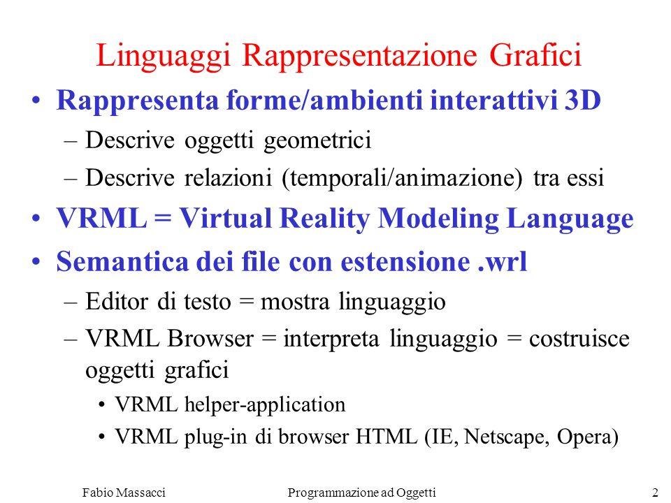 Fabio Massacci Programmazione ad Oggetti 2 Linguaggi Rappresentazione Grafici Rappresenta forme/ambienti interattivi 3D –Descrive oggetti geometrici –