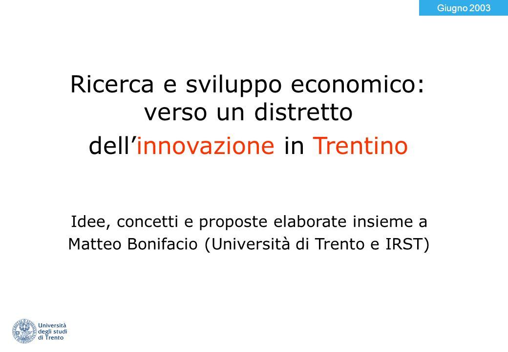 Giugno 2003 Ricerca e sviluppo economico: verso un distretto dellinnovazione in Trentino Idee, concetti e proposte elaborate insieme a Matteo Bonifaci