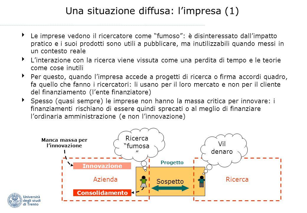 Una situazione diffusa: limpresa (1) Le imprese vedono il ricercatore come fumoso: è disinteressato dallimpatto pratico e i suoi prodotti sono utili a