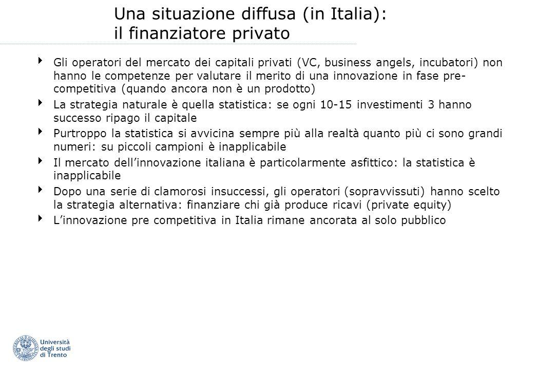 Una situazione diffusa (in Italia): il finanziatore privato Gli operatori del mercato dei capitali privati (VC, business angels, incubatori) non hanno le competenze per valutare il merito di una innovazione in fase pre- competitiva (quando ancora non è un prodotto) La strategia naturale è quella statistica: se ogni 10-15 investimenti 3 hanno successo ripago il capitale Purtroppo la statistica si avvicina sempre più alla realtà quanto più ci sono grandi numeri: su piccoli campioni è inapplicabile Il mercato dellinnovazione italiana è particolarmente asfittico: la statistica è inapplicabile Dopo una serie di clamorosi insuccessi, gli operatori (sopravvissuti) hanno scelto la strategia alternativa: finanziare chi già produce ricavi (private equity) Linnovazione pre competitiva in Italia rimane ancorata al solo pubblico