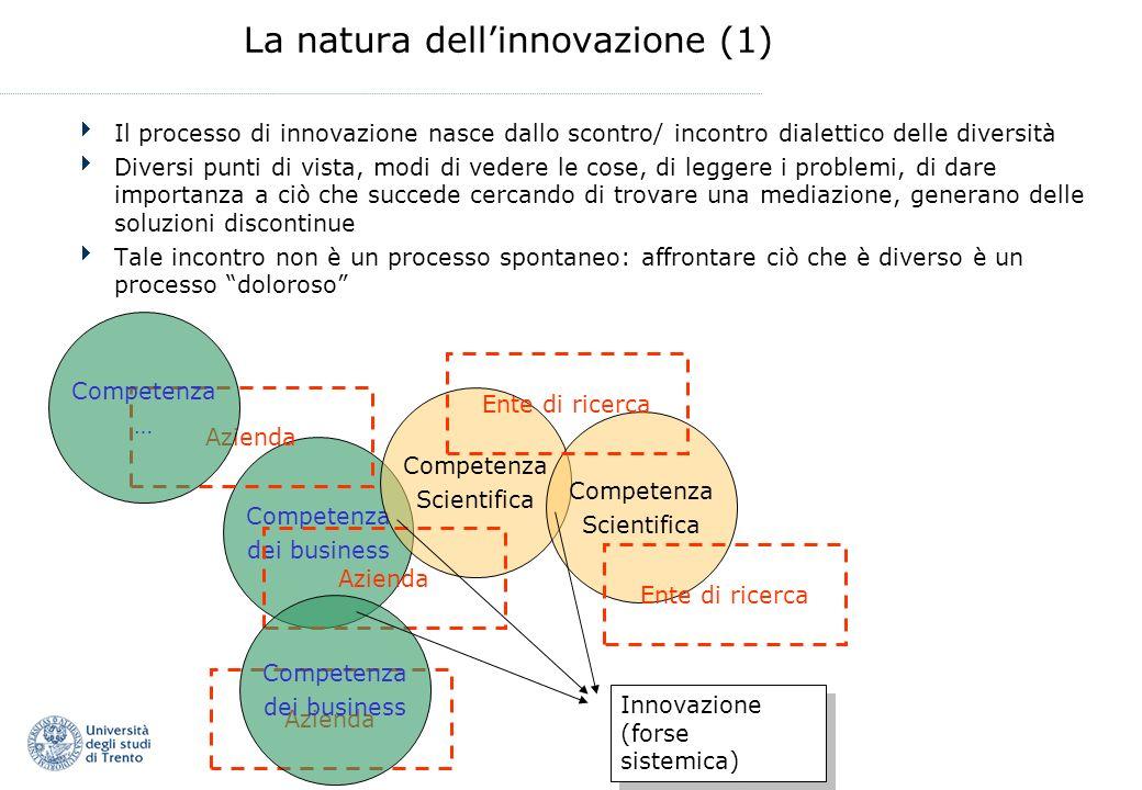 Competenza dei business La natura dellinnovazione (1) Il processo di innovazione nasce dallo scontro/ incontro dialettico delle diversità Diversi punt