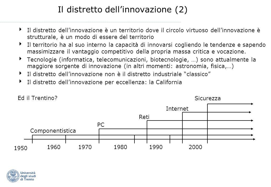Il distretto dellinnovazione (2) Il distretto dellinnovazione è un territorio dove il circolo virtuoso dellinnovazione è strutturale, è un modo di ess