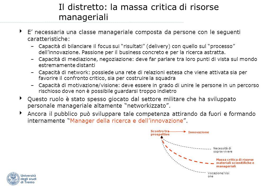 Il distretto: la massa critica di risorse manageriali E necessaria una classe manageriale composta da persone con le seguenti caratteristiche: –Capacità di bilanciare il focus sui risultati (delivery) con quello sul processo dellinnovazione.