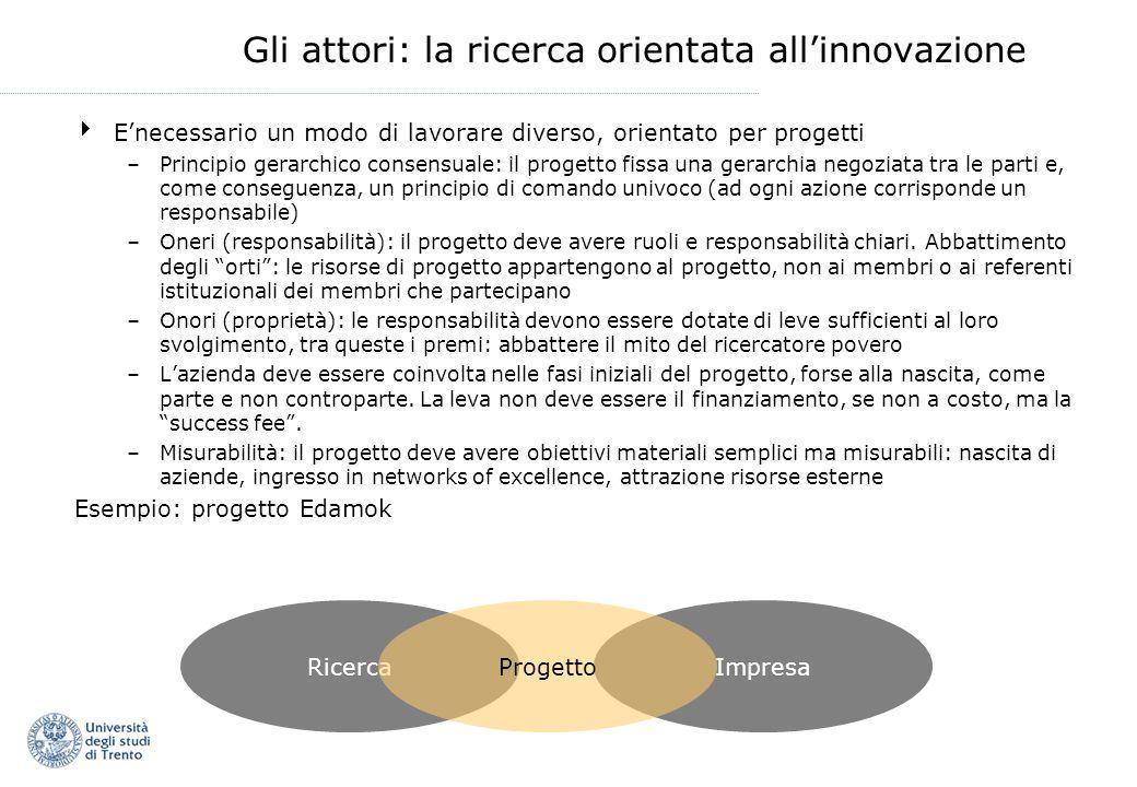 Gli attori: la ricerca orientata allinnovazione Enecessario un modo di lavorare diverso, orientato per progetti –Principio gerarchico consensuale: il