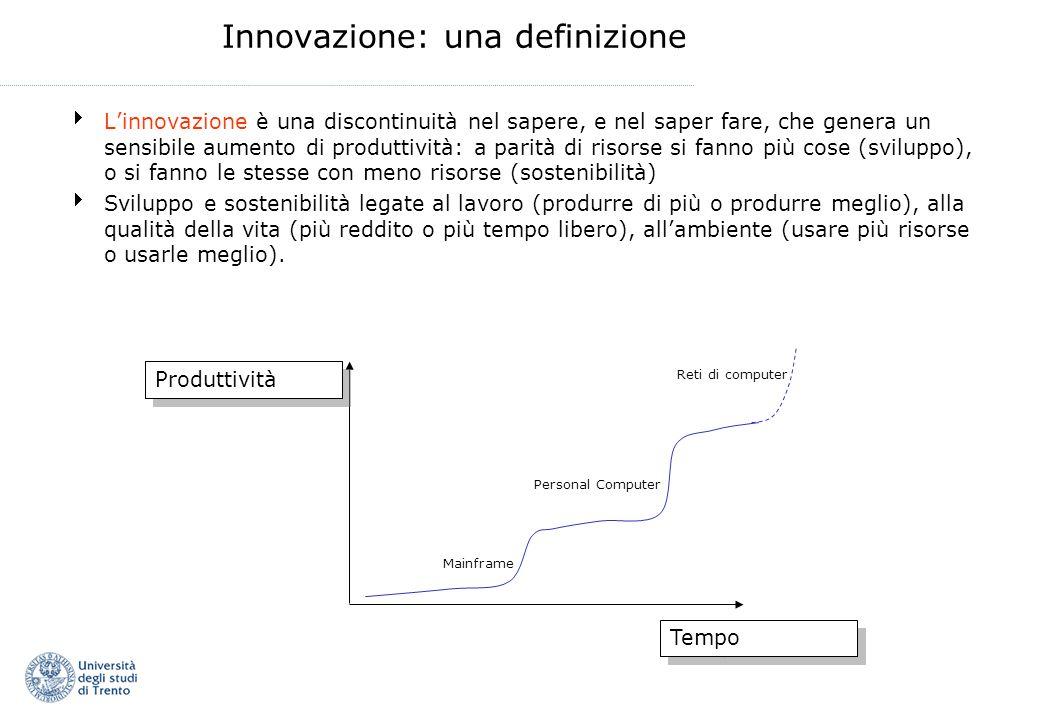 Innovazione sistemica: una definizione Linnovazione sistemica è innovazione dove laumento di produttività genera sviluppo e sostenibilità in senso lato: in modo esteso (per tutti) e persistente (nel tempo) Genera per il territorio un vantaggio competitivo (esiste una conoscenza, un know-how che ha un valore anche per gli altri territori).