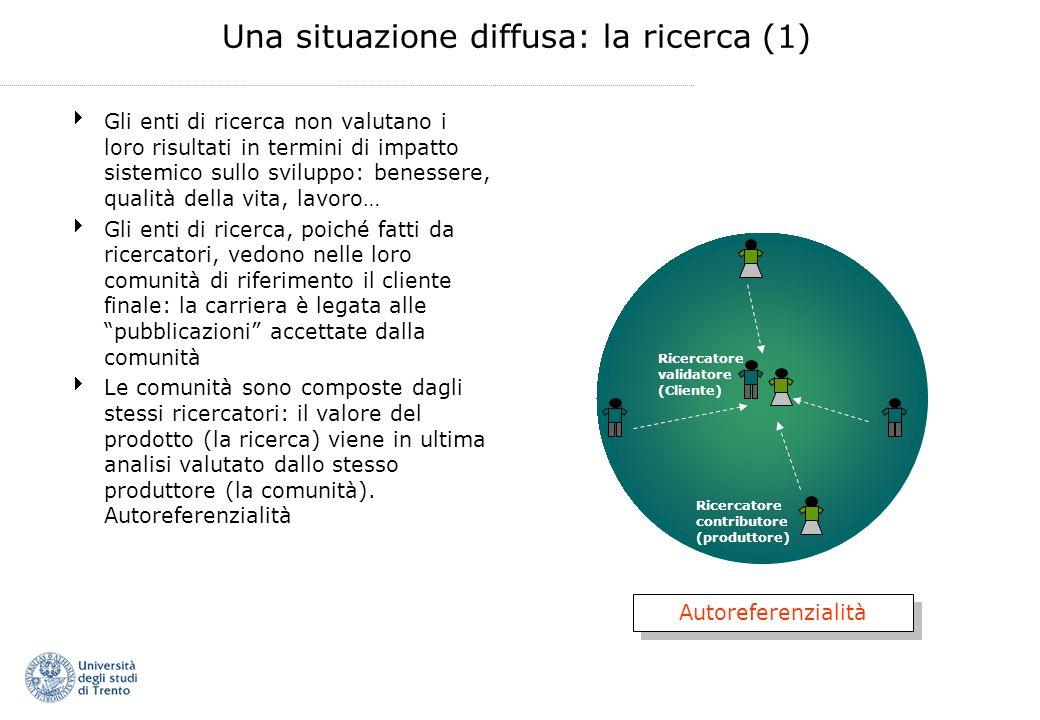 Una situazione diffusa: la ricerca (1) Gli enti di ricerca non valutano i loro risultati in termini di impatto sistemico sullo sviluppo: benessere, qu