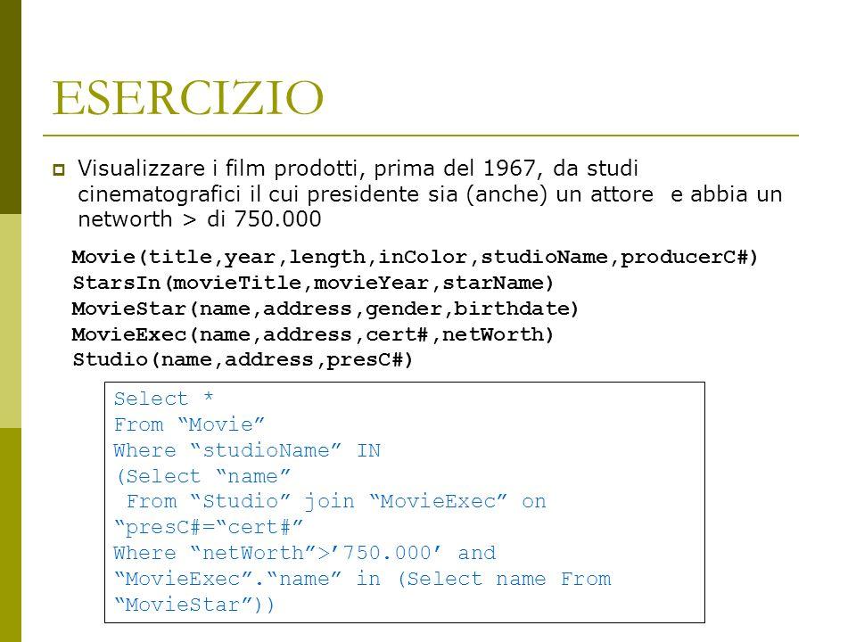 ESERCIZIO Visualizzare i film prodotti, prima del 1967, da studi cinematografici il cui presidente sia (anche) un attore e abbia un networth > di 750.000 Movie(title,year,length,inColor,studioName,producerC#) StarsIn(movieTitle,movieYear,starName) MovieStar(name,address,gender,birthdate) MovieExec(name,address,cert#,netWorth) Studio(name,address,presC#) Select * From Movie Where studioName IN (Select name From Studio join MovieExec on presC#=cert# Where netWorth>750.000 and MovieExec.name in (Select name From MovieStar))