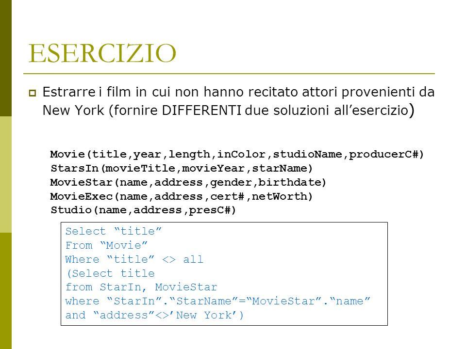 ESERCIZIO Estrarre i film in cui non hanno recitato attori provenienti da New York (fornire DIFFERENTI due soluzioni allesercizio ) Movie(title,year,length,inColor,studioName,producerC#) StarsIn(movieTitle,movieYear,starName) MovieStar(name,address,gender,birthdate) MovieExec(name,address,cert#,netWorth) Studio(name,address,presC#) Select title From Movie Where title <> all (Select title from StarIn, MovieStar where StarIn.StarName=MovieStar.name and address<>New York)