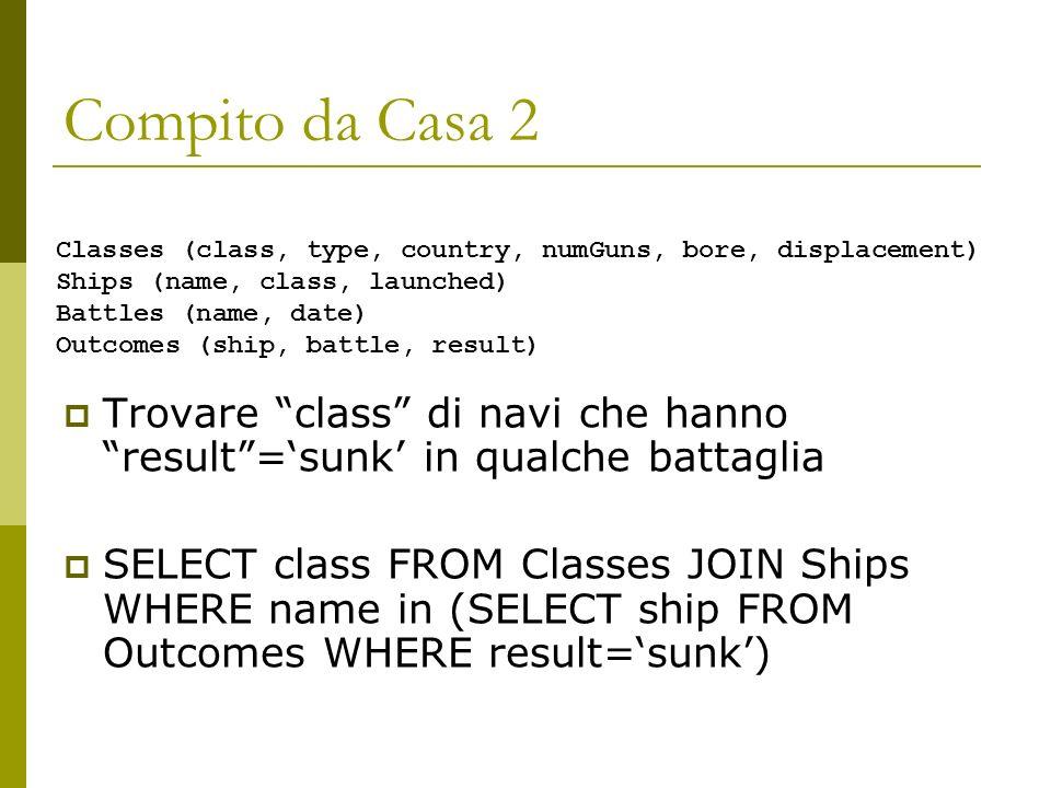 Compito da Casa 2 Trovare class di navi che hanno result=sunk in qualche battaglia SELECT class FROM Classes JOIN Ships WHERE name in (SELECT ship FROM Outcomes WHERE result=sunk) Classes (class, type, country, numGuns, bore, displacement) Ships (name, class, launched) Battles (name, date) Outcomes (ship, battle, result)