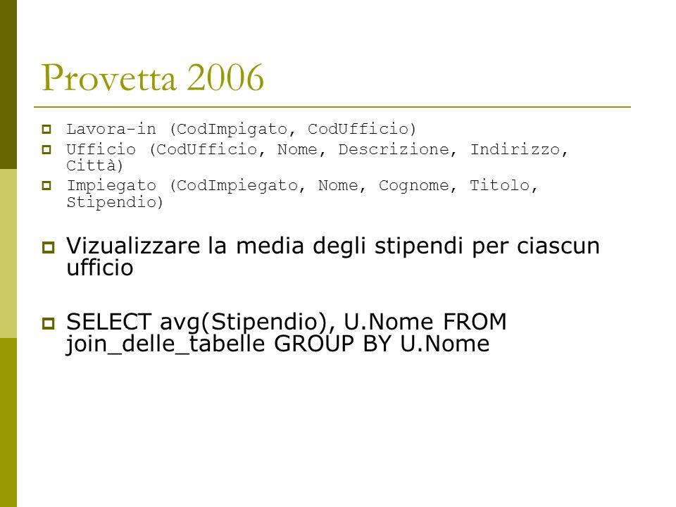 Provetta 2006 Lavora-in (CodImpigato, CodUfficio) Ufficio (CodUfficio, Nome, Descrizione, Indirizzo, Città) Impiegato (CodImpiegato, Nome, Cognome, Titolo, Stipendio) Vizualizzare la media degli stipendi per ciascun ufficio SELECT avg(Stipendio), U.Nome FROM join_delle_tabelle GROUP BY U.Nome