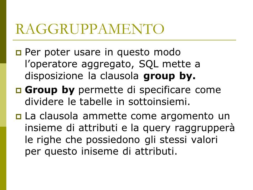 RAGGRUPPAMENTO Per poter usare in questo modo loperatore aggregato, SQL mette a disposizione la clausola group by.