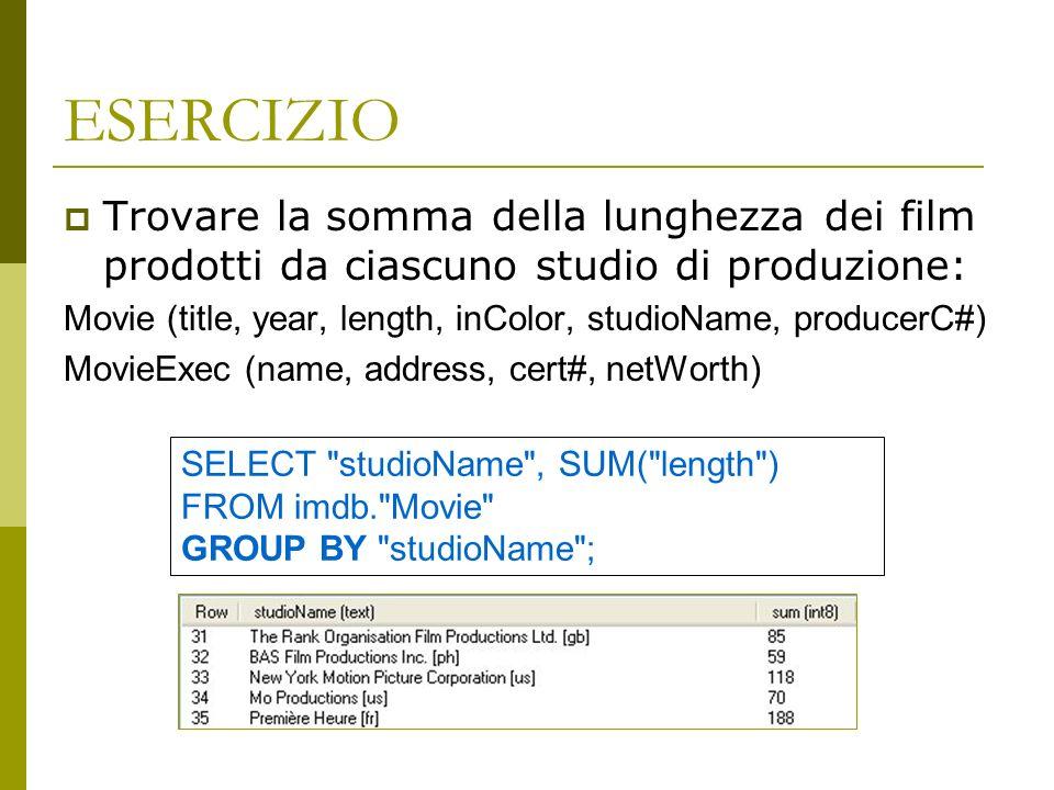 ESERCIZIO Trovare la somma della lunghezza dei film prodotti da ciascuno studio di produzione: Movie (title, year, length, inColor, studioName, producerC#) MovieExec (name, address, cert#, netWorth) SELECT studioName , SUM( length ) FROM imdb. Movie GROUP BY studioName ;