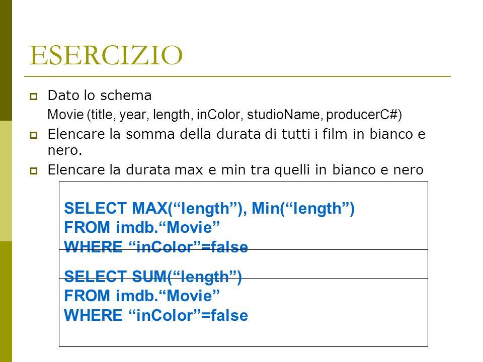 ESERCIZIO Visualizzare i film con la lunghezza che hanno la lunghezza massima e minimatra tutti i film nella tabella Movie.