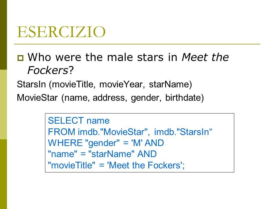 ESERCIZIO Who were the male stars in Meet the Fockers.
