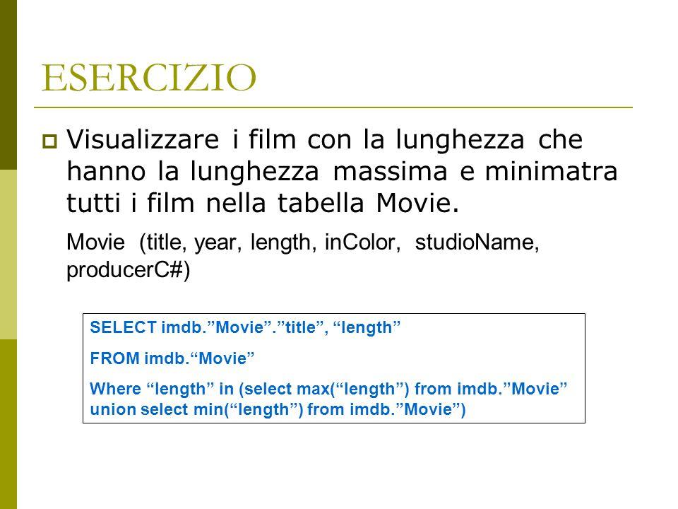 ESERCIZIO Visualizzare tutti i film che superano la lungheza media.