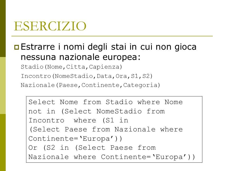 ESERCIZIO Estrarre i nomi degli stai in cui non gioca nessuna nazionale europea: Stadio(Nome,Citta,Capienza) Incontro(NomeStadio,Data,Ora,S1,S2) Nazionale(Paese,Continente,Categoria) Select Nome from Stadio where Nome not in (Select NomeStadio from Incontro where (S1 in (Select Paese from Nazionale where Continente=Europa)) Or (S2 in (Select Paese from Nazionale where Continente=Europa))