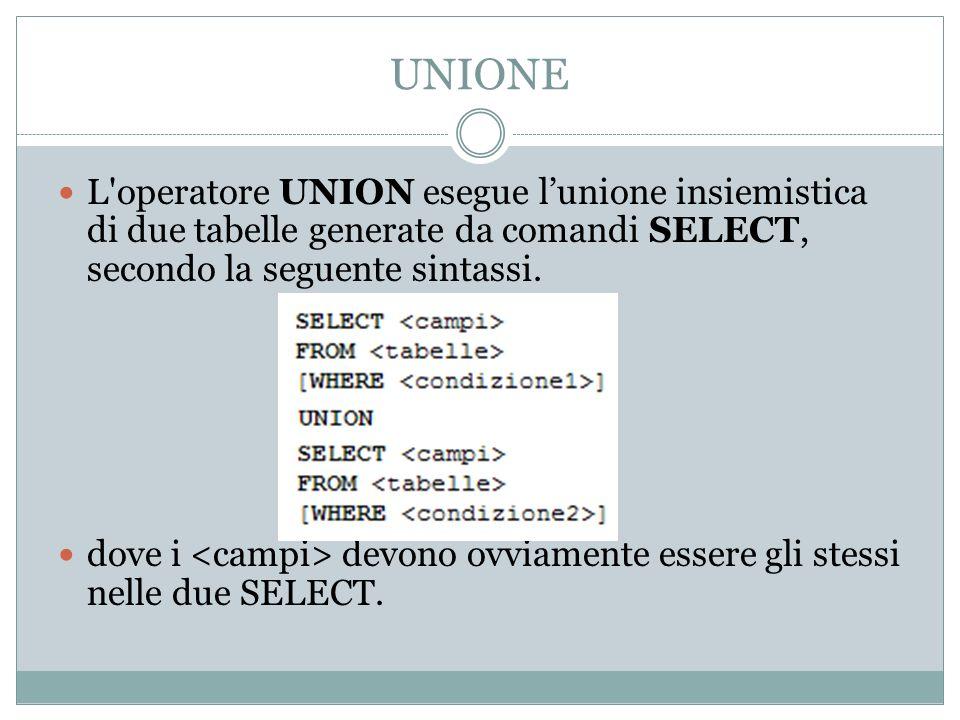 UNIONE L operatore UNION esegue lunione insiemistica di due tabelle generate da comandi SELECT, secondo la seguente sintassi.
