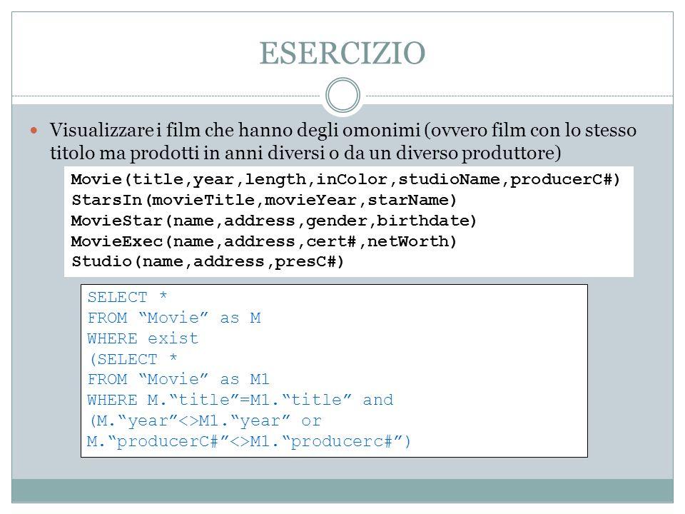 ESERCIZIO Visualizzare i film che hanno degli omonimi (ovvero film con lo stesso titolo ma prodotti in anni diversi o da un diverso produttore) Movie(title,year,length,inColor,studioName,producerC#) StarsIn(movieTitle,movieYear,starName) MovieStar(name,address,gender,birthdate) MovieExec(name,address,cert#,netWorth) Studio(name,address,presC#) SELECT * FROM Movie as M WHERE exist (SELECT * FROM Movie as M1 WHERE M.title=M1.title and (M.year<>M1.year or M.producerC#<>M1.producerc#)