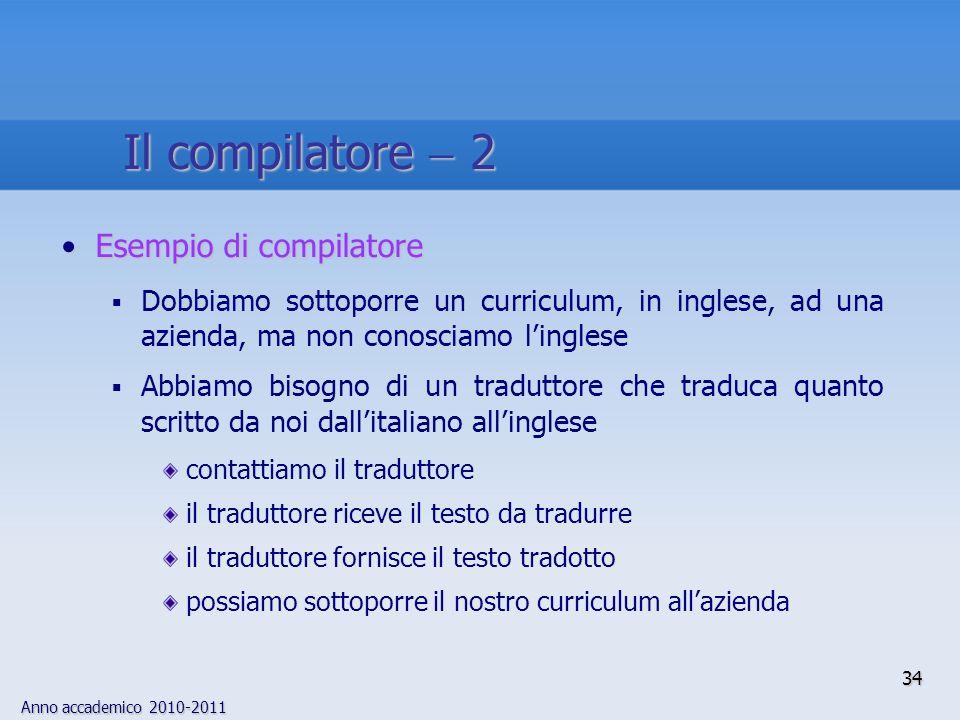 Anno accademico 2010-2011 34 Il compilatore 2 Esempio di compilatoreEsempio di compilatore Dobbiamo sottoporre un curriculum, in inglese, ad una azienda, ma non conosciamo linglese Abbiamo bisogno di un traduttore che traduca quanto scritto da noi dallitaliano allinglese contattiamo il traduttore il traduttore riceve il testo da tradurre il traduttore fornisce il testo tradotto possiamo sottoporre il nostro curriculum allazienda