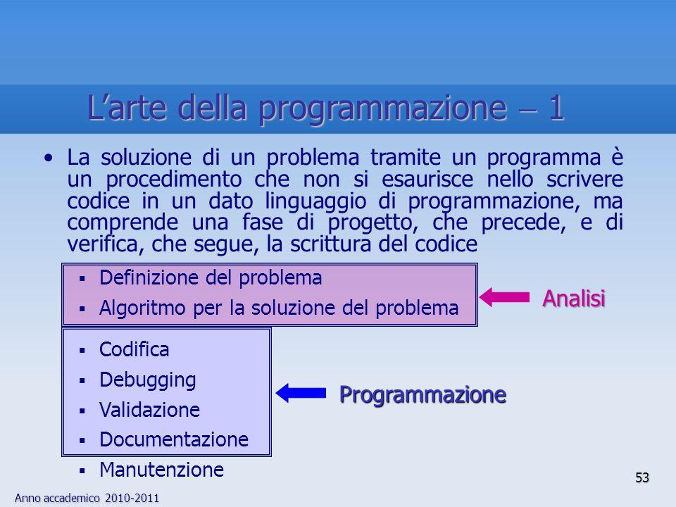 Anno accademico 2010-2011 53 Larte della programmazione 1 Analisi Programmazione La soluzione di un problema tramite un programma è un procedimento che non si esaurisce nello scrivere codice in un dato linguaggio di programmazione, ma comprende una fase di progetto, che precede, e di verifica, che segue, la scrittura del codice Definizione del problema Algoritmo per la soluzione del problema Codifica Debugging Validazione Documentazione Manutenzione