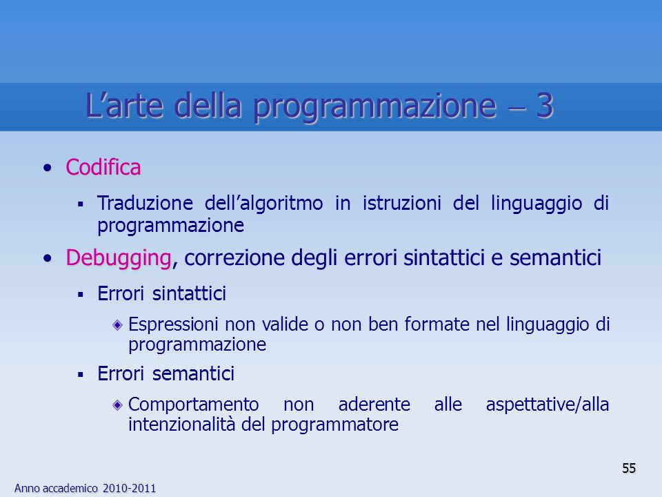 Anno accademico 2010-2011 55 Larte della programmazione 3 CodificaCodifica Traduzione dellalgoritmo in istruzioni del linguaggio di programmazione DebuggingDebugging, correzione degli errori sintattici e semantici Errori sintattici Espressioni non valide o non ben formate nel linguaggio di programmazione Errori semantici Comportamento non aderente alle aspettative/alla intenzionalità del programmatore