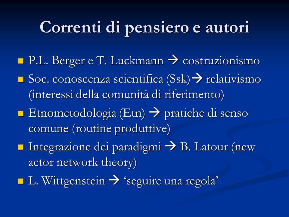 La realtà come costruzione sociale di P.L.Berger e T.