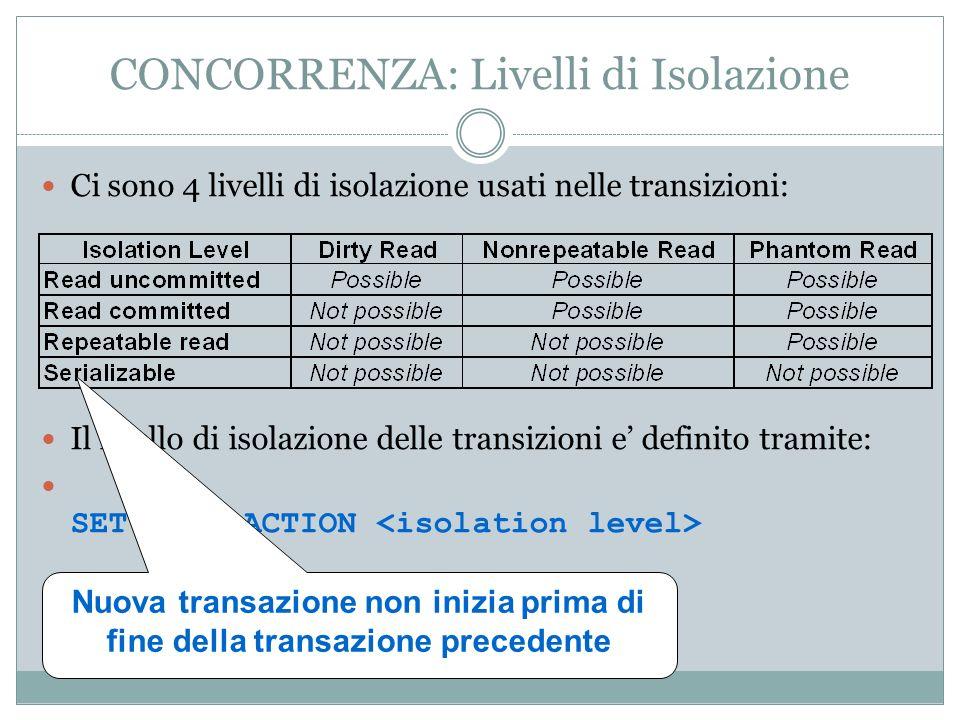 CONCORRENZA: Livelli di Isolazione Ci sono 4 livelli di isolazione usati nelle transizioni: Il livello di isolazione delle transizioni e definito tram