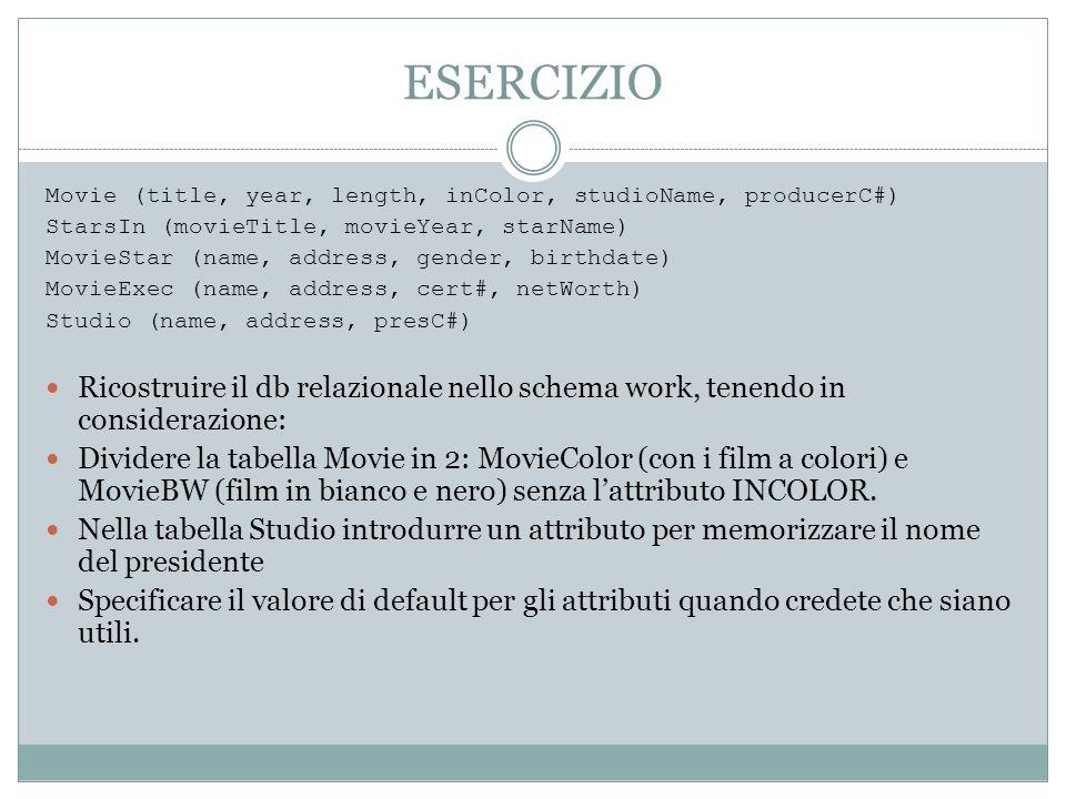 ESERCIZIO Movie (title, year, length, inColor, studioName, producerC#) StarsIn (movieTitle, movieYear, starName) MovieStar (name, address, gender, bir