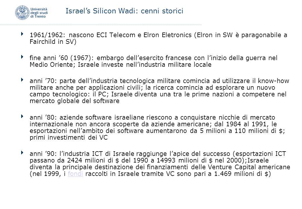 1961/1962: nascono ECI Telecom e Elron Eletronics (Elron in SW è paragonabile a Fairchild in SV) fine anni 60 (1967): embargo dellesercito francese co