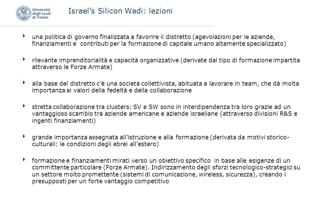 Israels Silicon Wadi: lezioni una politica di governo finalizzata a favorire il distretto (agevolazioni per le aziende, finanziamenti e contributi per