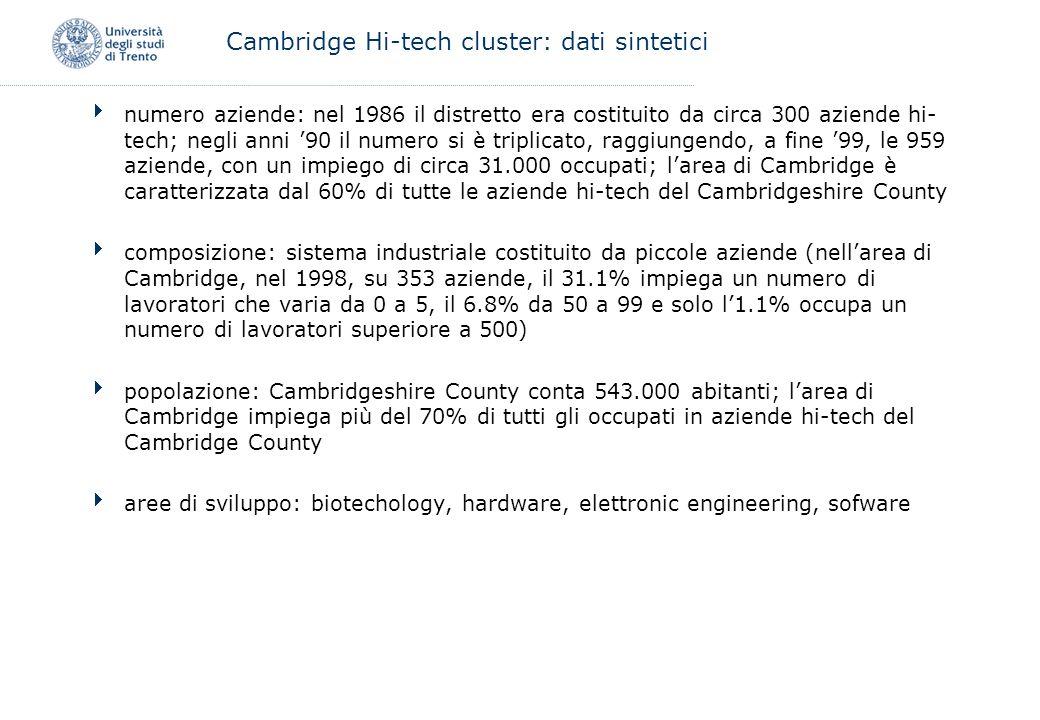 Cambridge Hi-tech cluster: dati sintetici numero aziende: nel 1986 il distretto era costituito da circa 300 aziende hi- tech; negli anni 90 il numero