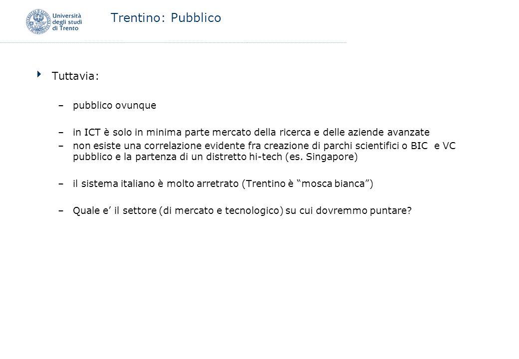 Trentino: Pubblico Tuttavia: –pubblico ovunque –in ICT è solo in minima parte mercato della ricerca e delle aziende avanzate –non esiste una correlazi