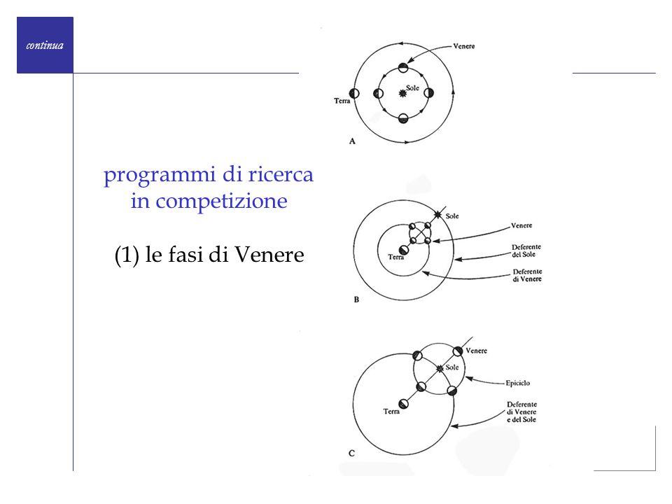 programmi di ricerca in competizione (1) le fasi di Venere