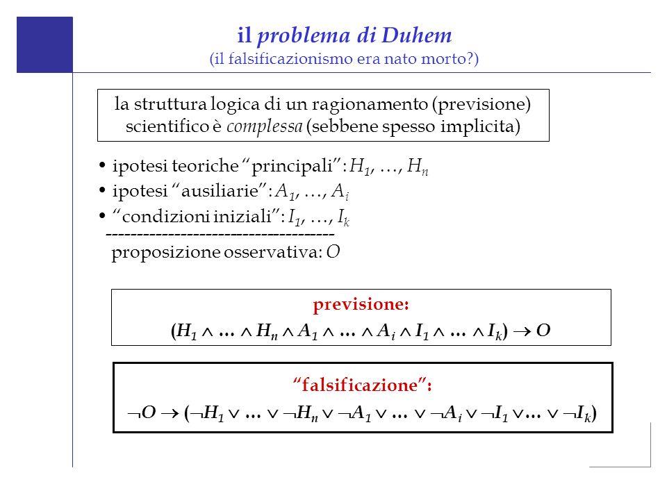 il problema di Duhem (il falsificazionismo era nato morto?) la struttura logica di un ragionamento (previsione) scientifico è complessa (sebbene spess