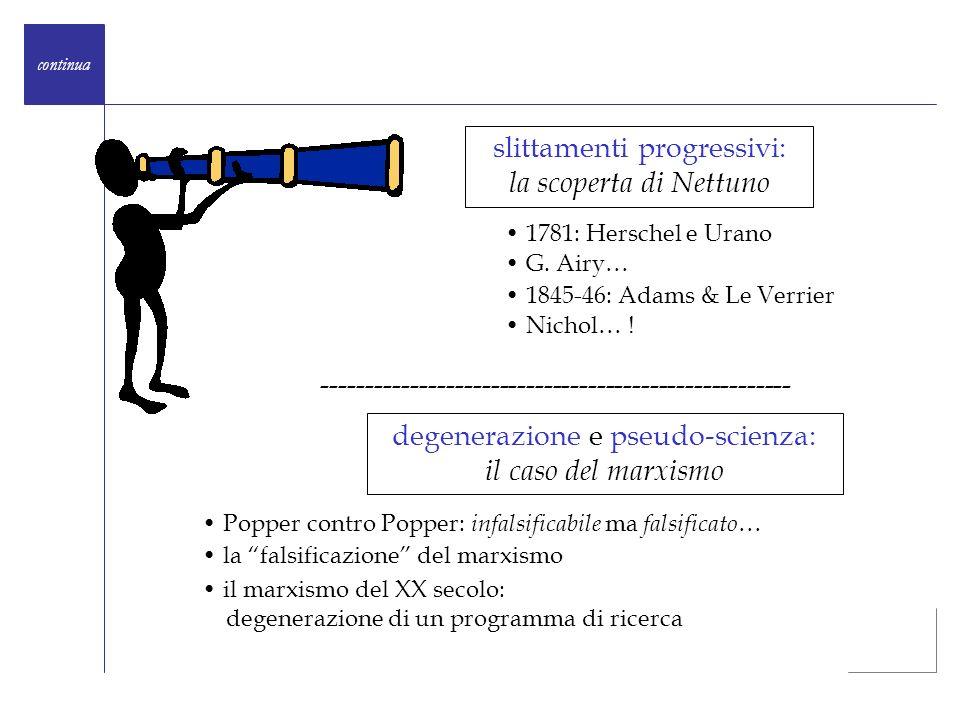 slittamenti progressivi: la scoperta di Nettuno 1781: Herschel e Urano G. Airy… 1845-46: Adams & Le Verrier Nichol… ! --------------------------------