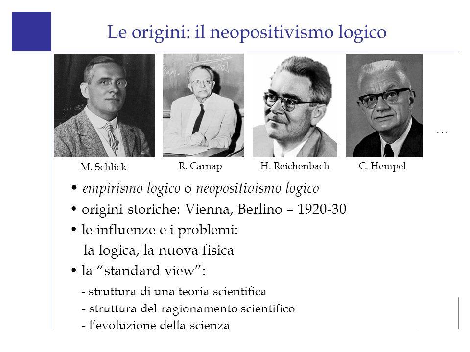 logica (predicativa) teoria/osservazione leggi e regole di corrispondenza verificazione e significato empirico La standard view che cosè la scienza.