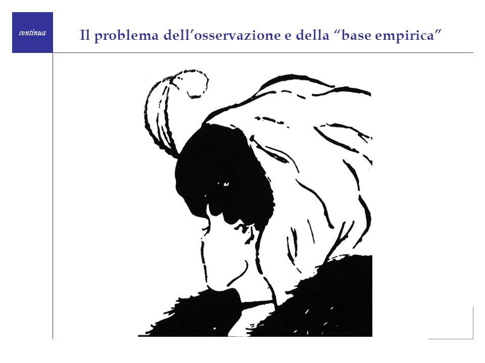 continua Il problema dellosservazione e della base empirica