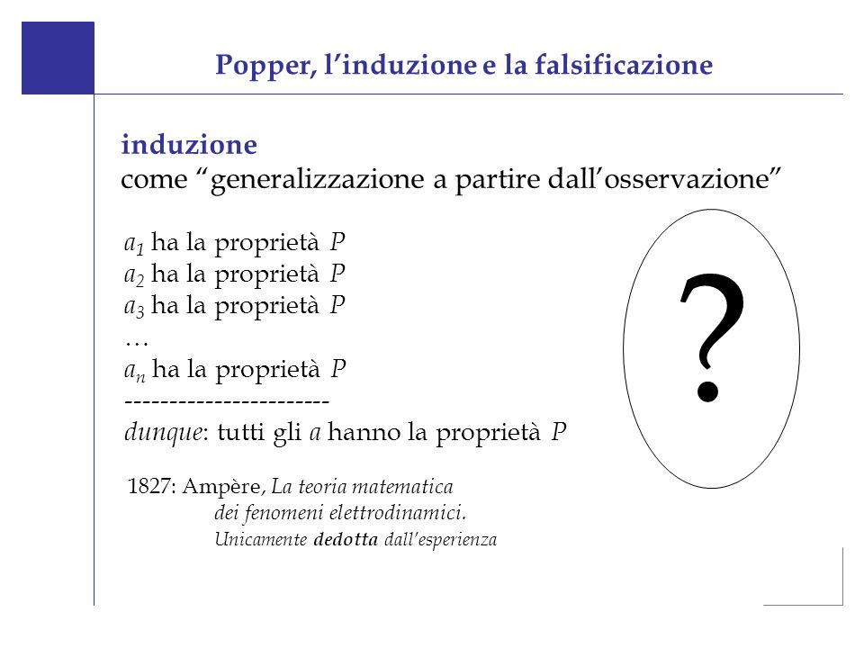 Popper, linduzione e la falsificazione induzione come generalizzazione a partire dallosservazione a 1 ha la proprietà P a 2 ha la proprietà P a 3 ha l