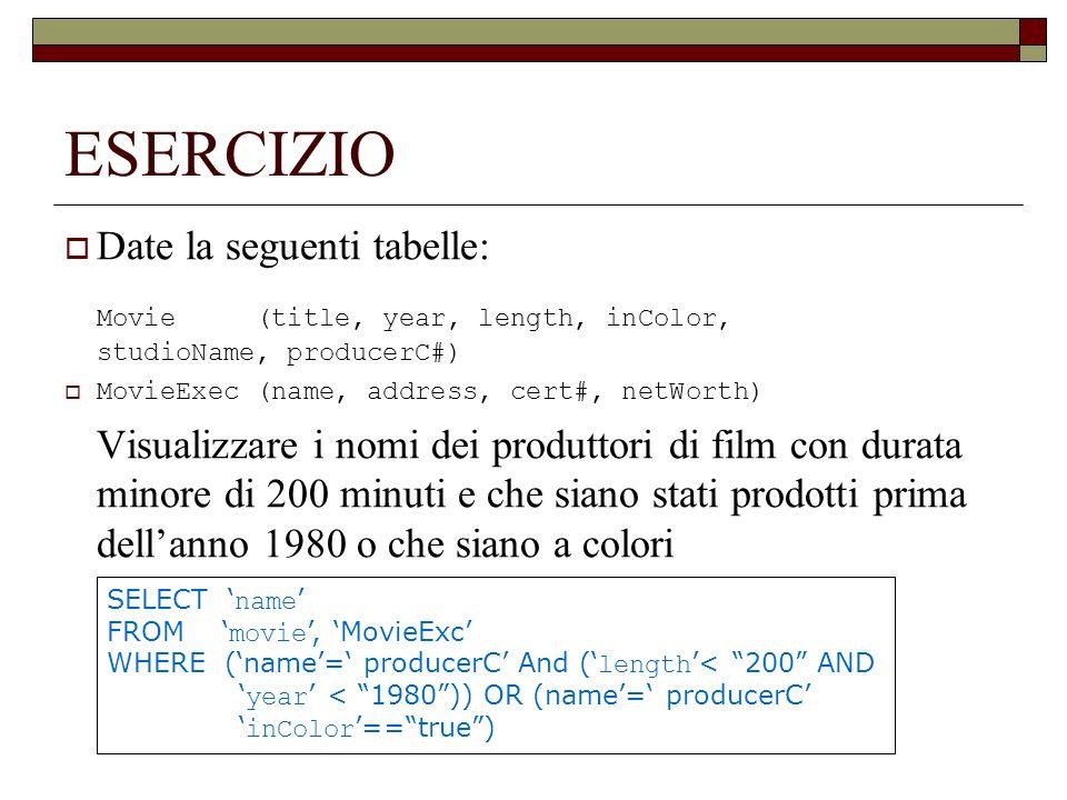 ESERCIZIO Date la seguenti tabelle: Movie (title, year, length, inColor, studioName, producerC#) MovieExec (name, address, cert#, netWorth) Visualizza