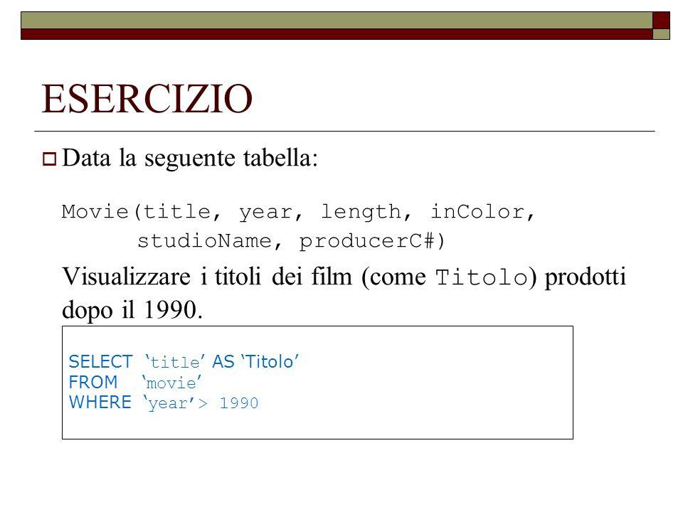 ESERCIZIO Data la seguente tabella: Movie(title, year, length, inColor, studioName, producerC#) Visualizzare i titoli dei film (come Titolo ) prodotti
