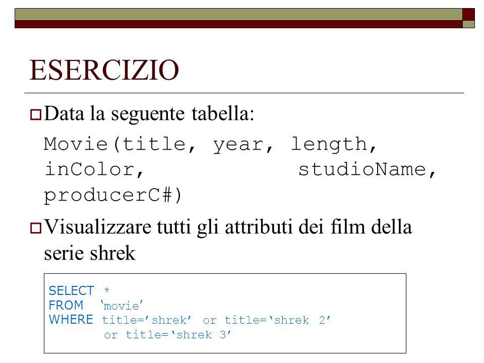 ESERCIZIO Data la seguente tabella: Movie(title, year, length, inColor, studioName, producerC#) Visualizzare tutti gli attributi dei film della serie