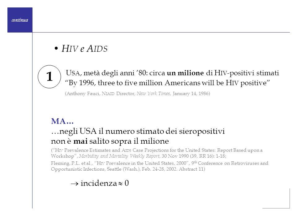 continua U SA, 1986: un totale cumulativo di 270,000 casi di A IDS nel 1991 (Public Health Service, Coolfont Report: A P HS Plan for Prevention and Control of A IDS and the A IDS Virus, Public Health Report, 1986 (101): 341-8; Morgan, W.M.