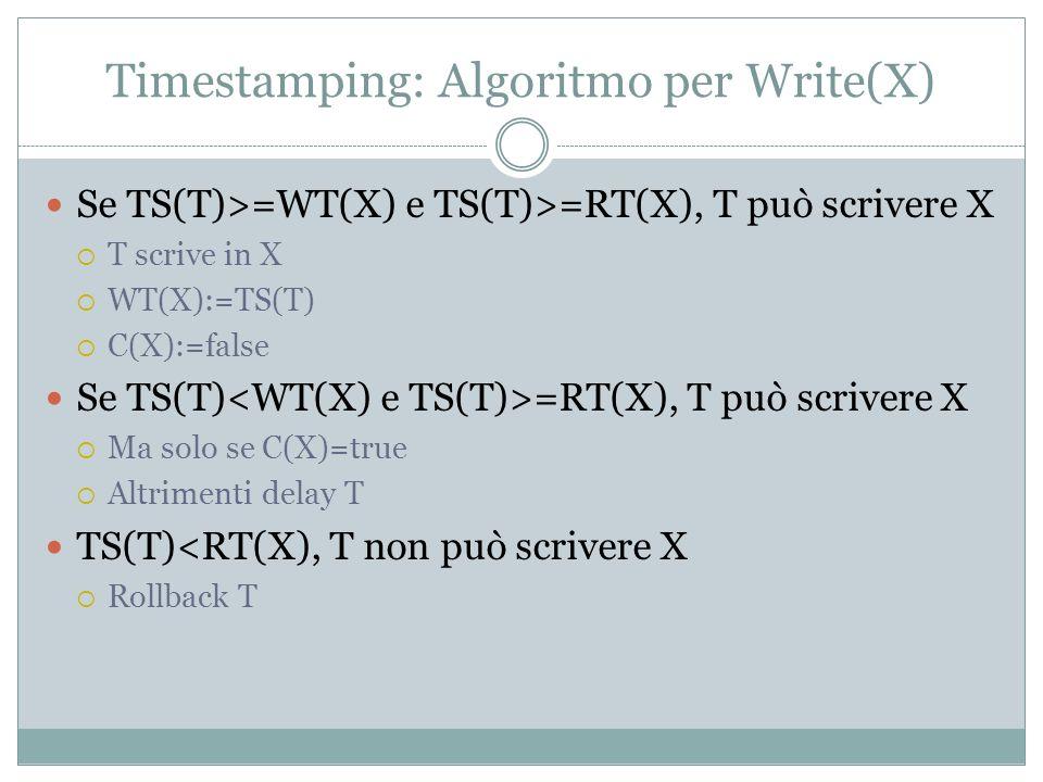 Timestamping: Algoritmo per Write(X) Se TS(T)>=WT(X) e TS(T)>=RT(X), T può scrivere X T scrive in X WT(X):=TS(T) C(X):=false Se TS(T) =RT(X), T può scrivere X Ma solo se C(X)=true Altrimenti delay T TS(T)<RT(X), T non può scrivere X Rollback T