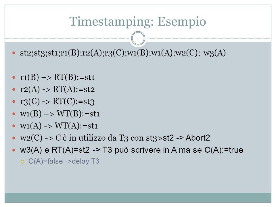 Timestamping: Esempio st2;st3;st1;r1(B);r2(A);r3(C);w1(B);w1(A);w2(C); w3(A) r1(B) –> RT(B):=st1 r2(A) -> RT(A):=st2 r3(C) -> RT(C):=st3 w1(B) –> WT(B):=st1 w1(A) -> WT(A):=st1 w2(C) -> C è in utilizzo da T3 con st3> st2 -> Abort2 w3(A) e RT(A)=st2 -> T3 può scrivere in A ma se C(A):=true C(A)=false ->delay T3