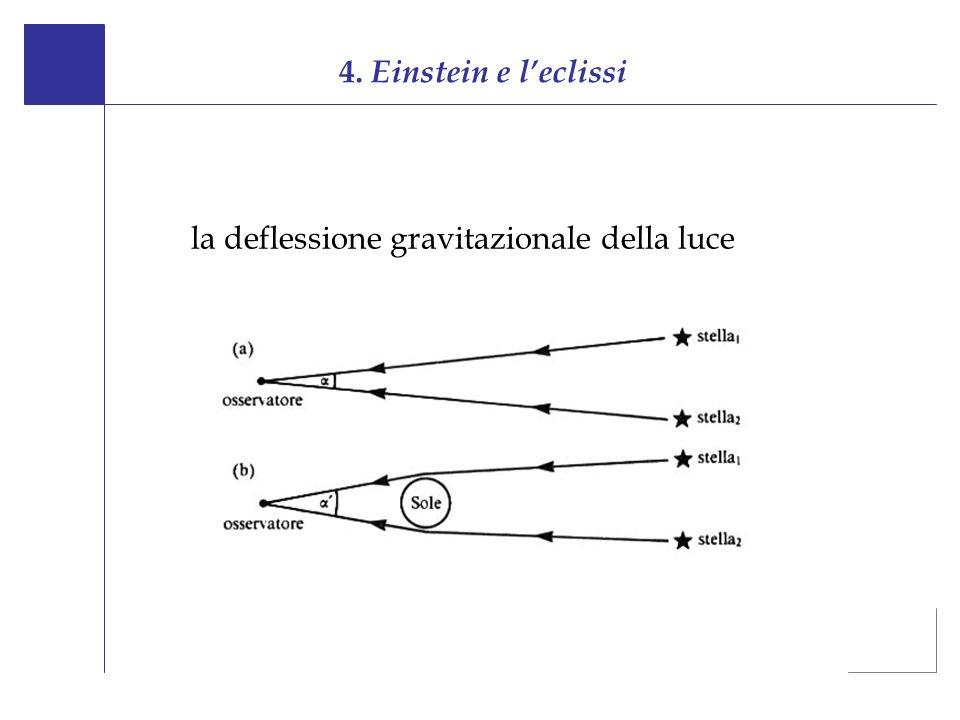 la deflessione gravitazionale della luce 4. Einstein e leclissi