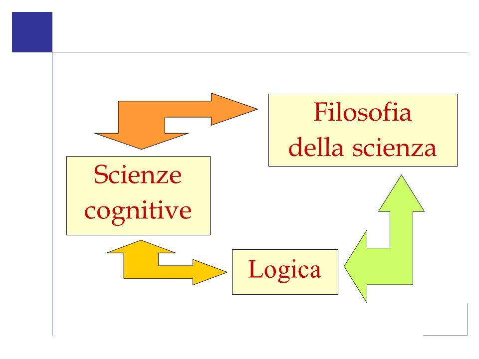 Logica Filosofia della scienza Scienze cognitive